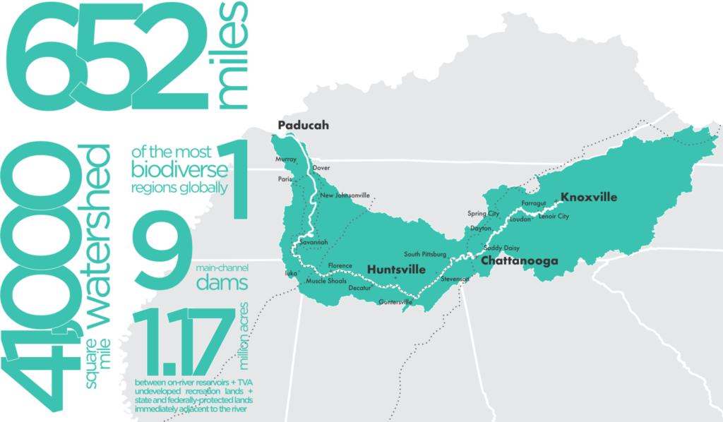 Graphic image of TN River watershed with stats